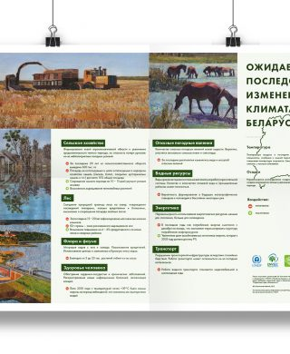 Belarus climate change posters