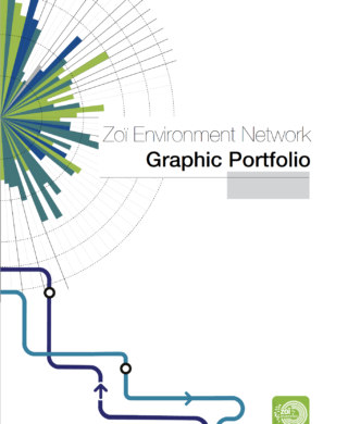 Zoï Environment Network Graphic Portfolio