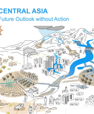 Central Asia: Pathways to Water Security